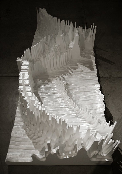 artist sculptures artie vierkant