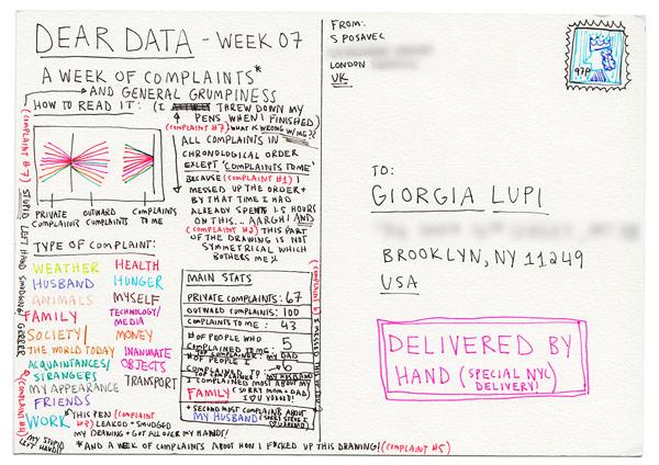 dear-data-12