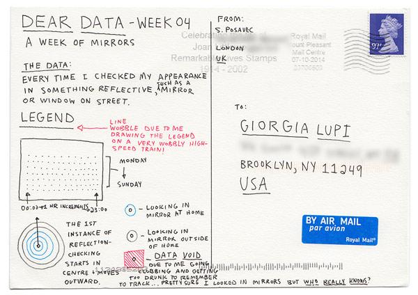 dear-data-16