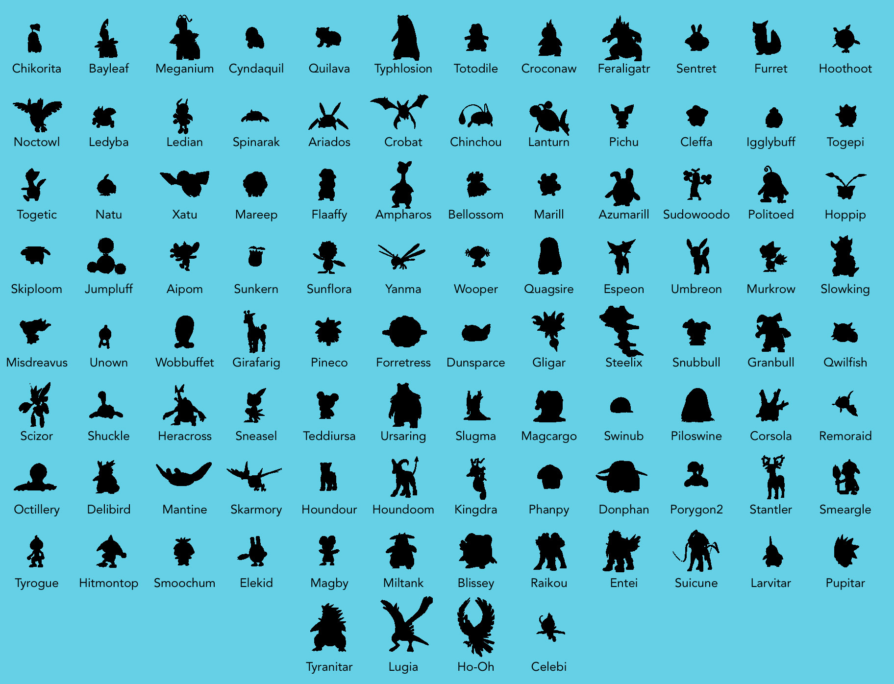 Pokmon go complete pokdex silhouette reference chart updated gen edit february 2017 heres the full pokemon go gen 2 silhouettes reference chart courtesy of redditor mgodseydesign altavistaventures Images